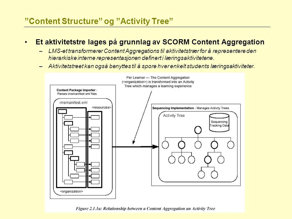 Content Structure og Activity Tree Et aktivitetstre lages på grunnlag av SCORM Content Aggregation –LMS-et transformerer Content Aggregations til aktivitetstrær for å representere den hierarkiske interne representasjonen definert i læringsaktivitetene.