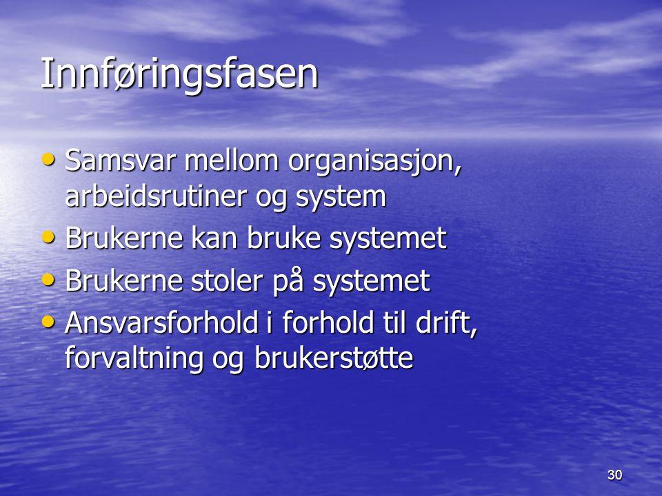 30 Innføringsfasen Samsvar mellom organisasjon, arbeidsrutiner og system Samsvar mellom organisasjon, arbeidsrutiner og system Brukerne kan bruke syst