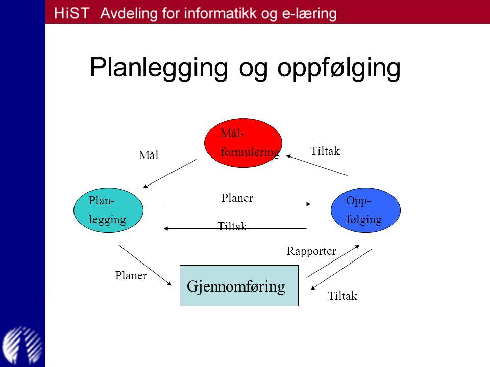 Planlegging og oppfølging Mål- formulering Opp- følging Plan- legging Gjennomføring Tiltak Mål Planer Tiltak Rapporter