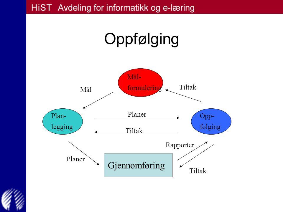 Oppfølging Mål- formulering Opp- følging Plan- legging Gjennomføring Tiltak Mål Planer Tiltak Rapporter