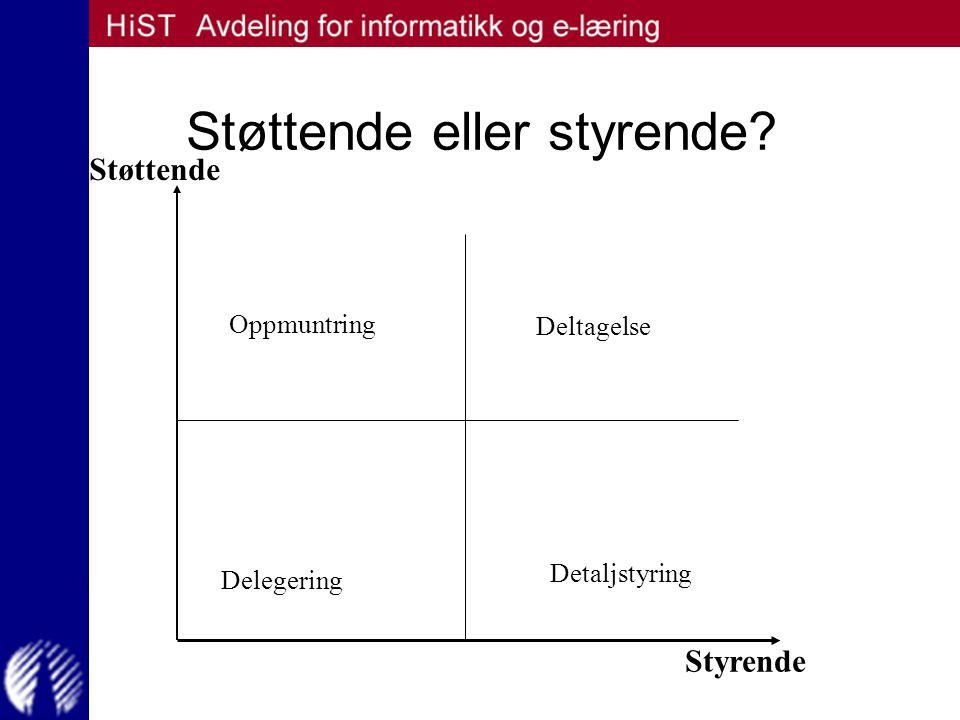 Støttende eller styrende? Oppmuntring Delegering Detaljstyring Deltagelse Støttende Styrende