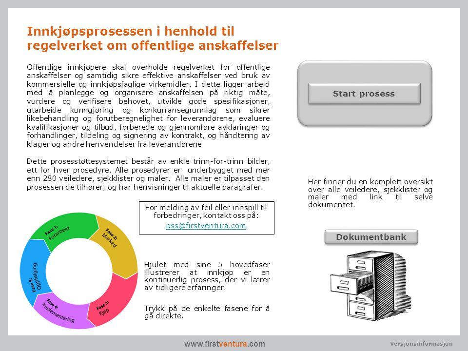 www.firstventura.com Anskaffelses- protokoll Anskaffelses- protokoll Behov oppstår Planlegge kjøp Etabl.
