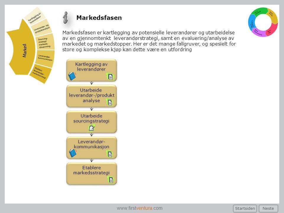 www.firstventura.com Dialog med kvalifiserte leverandører om innhold i spesifikasjon Dialog med kvalifiserte leverandører om innhold i spesifikasjon Over EØS-terskel - Konkurransepreget dialog Frist for anmodning Frist for anmodning Valg av deltakere Tilbudsfrist Invitasjon til deltakere Invitasjon til deltakere Planlegge tidsbruk Utlysning Doffin Valg av kontrakt Utarbeide beskrivende dokument Utarbeide beskrivende dokument Valg av kvalifikasjonskrav Valg av tildelingskriterier Utarbeide konkurranse- grunnlag Utarbeide konkurranse- grunnlag Kunngjøre resultat Avvise for sent ankomne Åpning/registrering av mottatte anmodninger Åpning/registrering av mottatte anmodninger Evaluere kvalifikasjons- krav Evaluere kvalifikasjons- krav Avvisning pga forhold ved leverandør Avvisning pga forhold ved leverandør Sende brev til de som ikke går videre Sende brev til de som ikke går videre Invitasjon til endelig tilbudsinnlevering Invitasjon til endelig tilbudsinnlevering Avvise for sent ankomne Åpning/registrering av mottatte tilbud Åpning/registrering av mottatte tilbud Svar på spørsmål Signere kontrakt Svar på spørsmål Utsendelse av konk.gr.lag med endelig spesifikasjon Utsendelse av konk.gr.lag med endelig spesifikasjon Over EØS-terskel - Konkurransepreget dialog Evaluering tilbud Avvisning pga forhold ved tilbud Avvisning pga forhold ved tilbud Avklaringer/presiseringer og tilpasninger Avklaringer/presiseringer og tilpasninger Utsendelse tildelingsbrev Startsiden Forrige