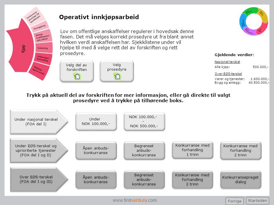 www.firstventura.com Velg del av forskriften Åpen anbuds- konkurranse Åpen anbuds- konkurranse Begrenset anbuds- konkurranse Begrenset anbuds- konkurr