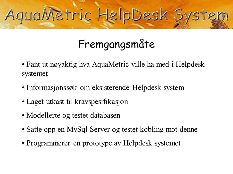 Fremgangsmåte Fant ut nøyaktig hva AquaMetric ville ha med i Helpdesk systemet Informasjonssøk om eksisterende Helpdesk system Laget utkast til kravsp