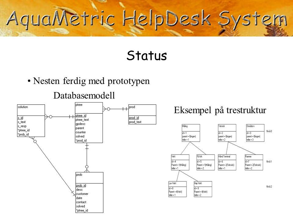 Status Nesten ferdig med prototypen Eksempel på trestruktur Databasemodell