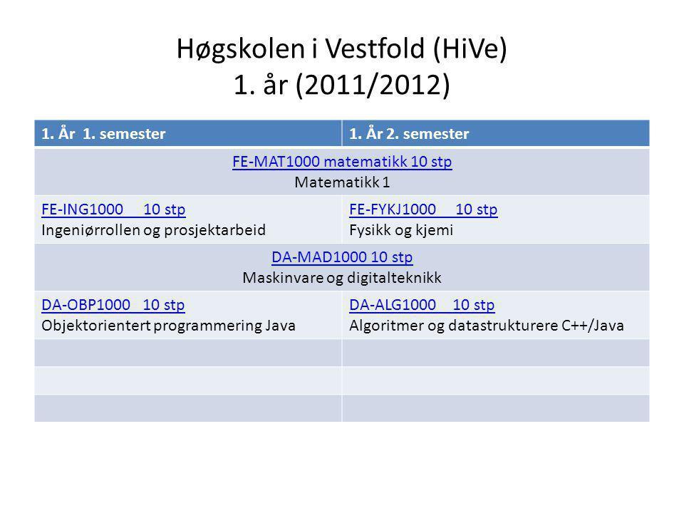 Høgskolen i Vestfold (HiVe) 1. år (2011/2012) 1. År 1.