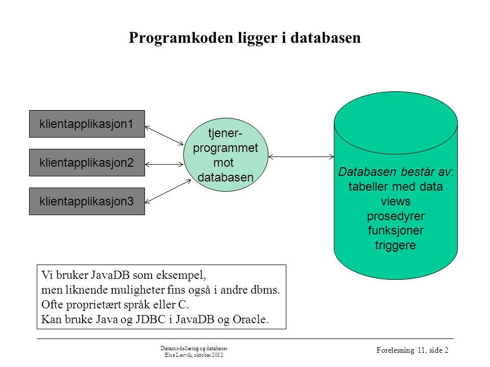 Datamodellering og databaser Else Lervik, oktober 2012 Forelesning 11, side 3 Ulike typer programmer Lagrede prosedyrer og funksjoner –kalles eksplisitt –prosedyrer svarer til Java-metoder uten returtype (void) –funksjoner svarer til Java-metoder med returtype –ikke objektorientert bare klassemetoder behovet for ut- og inn/ut-argumenter kan oppstå Triggere –kan være prosedyre eller funksjon –kalles automatisk ( trigges ) når en hendelse inntreffer before statement before row (insert, update, delete) after row (insert, update, delete) after statement
