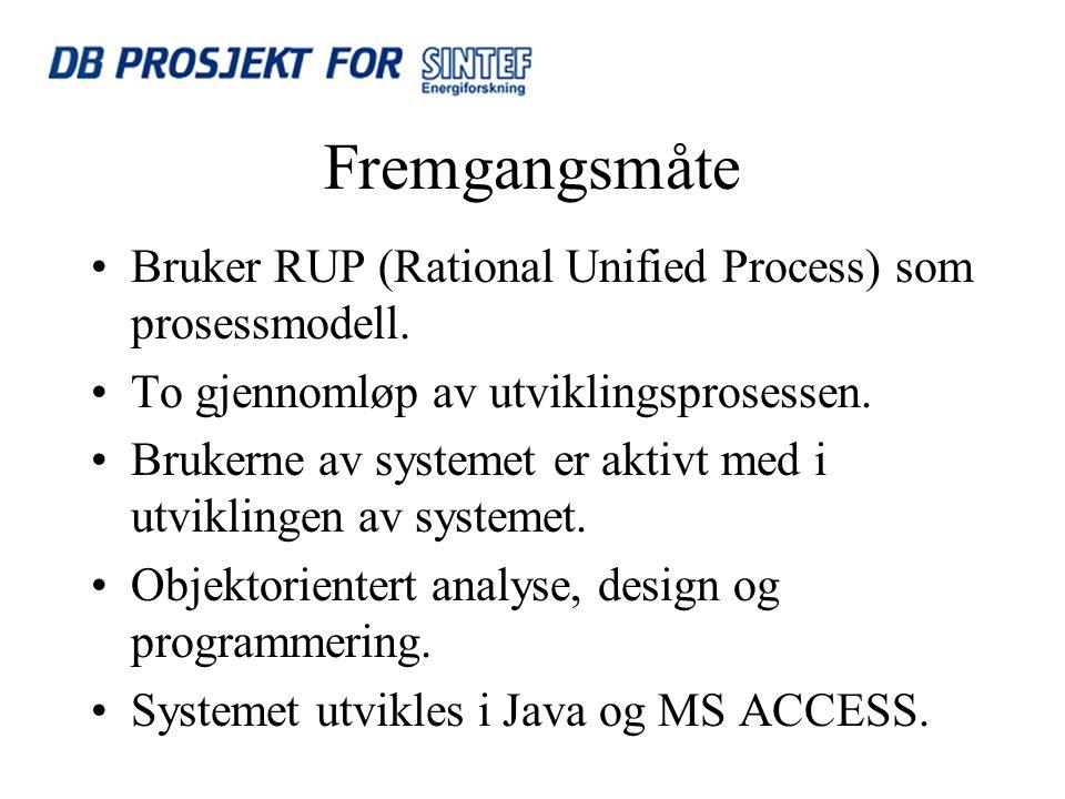 Fremgangsmåte Bruker RUP (Rational Unified Process) som prosessmodell.