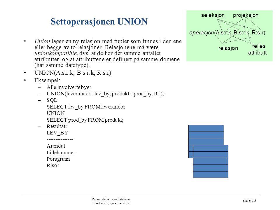 Datamodellering og databaser Else Lervik, spetember 2012 side 13 Settoperasjonen UNION Union lager en ny relasjon med tupler som finnes i den ene elle