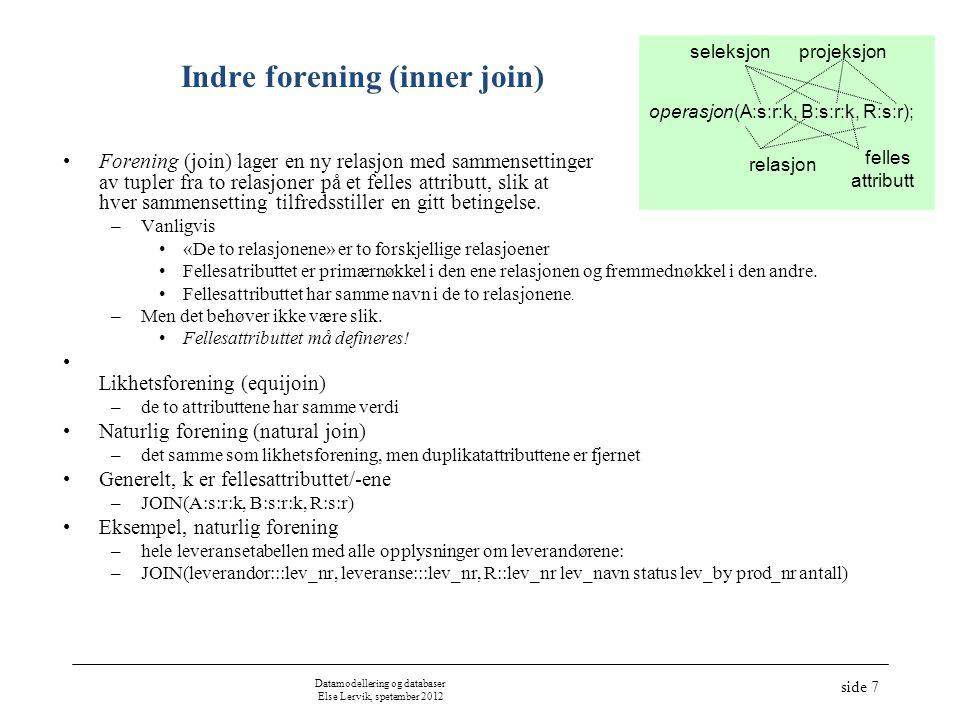 Datamodellering og databaser Else Lervik, spetember 2012 side 7 Indre forening (inner join) Forening (join) lager en ny relasjon med sammensettinger a