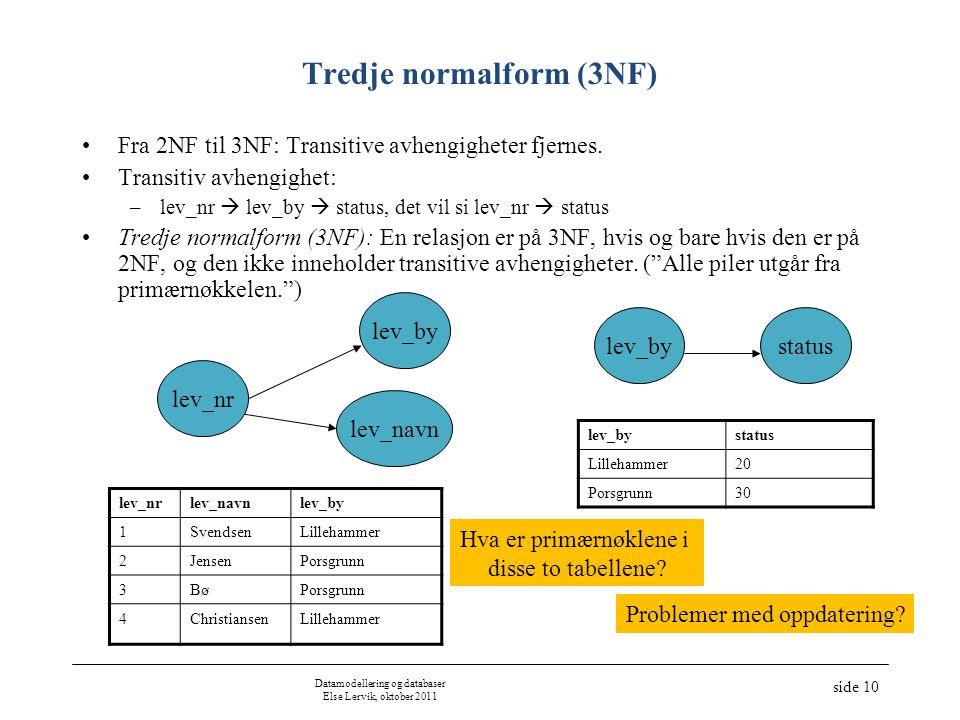 Datamodellering og databaser Else Lervik, oktober 2011 side 10 Tredje normalform (3NF) Fra 2NF til 3NF: Transitive avhengigheter fjernes. Transitiv av