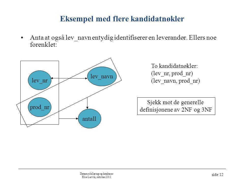 Datamodellering og databaser Else Lervik, oktober 2011 side 12 Eksempel med flere kandidatnøkler Anta at også lev_navn entydig identifiserer en levera