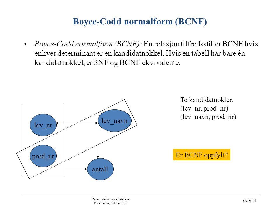 Datamodellering og databaser Else Lervik, oktober 2011 side 14 Boyce-Codd normalform (BCNF) Boyce-Codd normalform (BCNF): En relasjon tilfredsstiller
