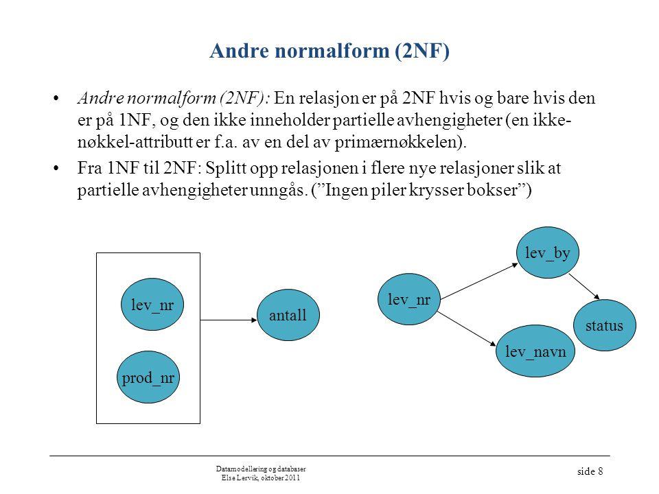 Datamodellering og databaser Else Lervik, oktober 2011 side 8 Andre normalform (2NF) Andre normalform (2NF): En relasjon er på 2NF hvis og bare hvis d