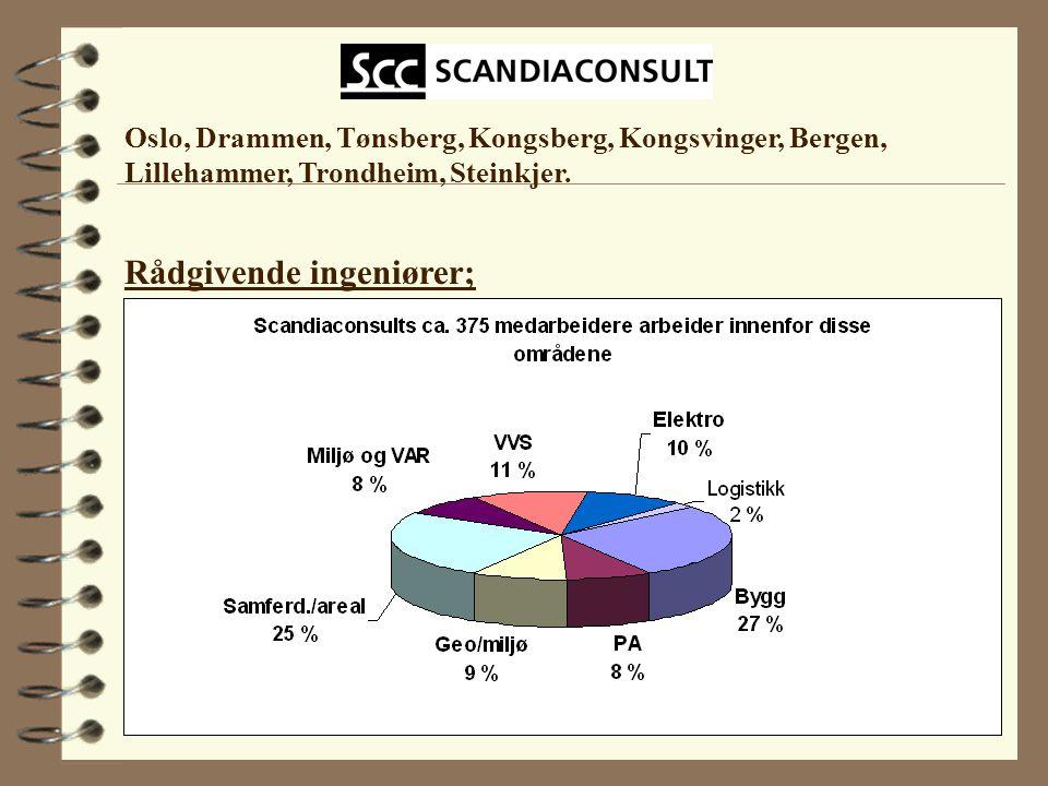 Oslo, Drammen, Tønsberg, Kongsberg, Kongsvinger, Bergen, Lillehammer, Trondheim, Steinkjer. Rådgivende ingeniører;