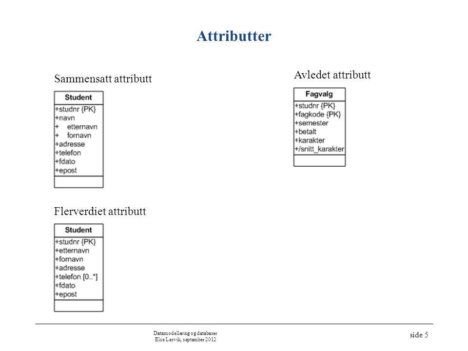 Datamodellering og databaser Else Lervik, september 2012 side 6 Multiplisitet – en-til-en-sammenhengstype Multiplisiteten bestemmer antallet mulige sammenhenger mellom entiteter i en sammenhengstype En-til-en-sammenhengstype 0..1 – delvis avhengighet 1..1 – total avhengighet Konkrete sammenhenger mellom entiteter kan illustreres vhja semantiske nett (figur på tavla)