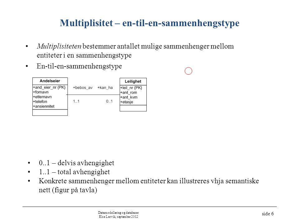 Datamodellering og databaser Else Lervik, september 2012 side 7 Multiplisitet - en-til-mange-sammenhengstyper