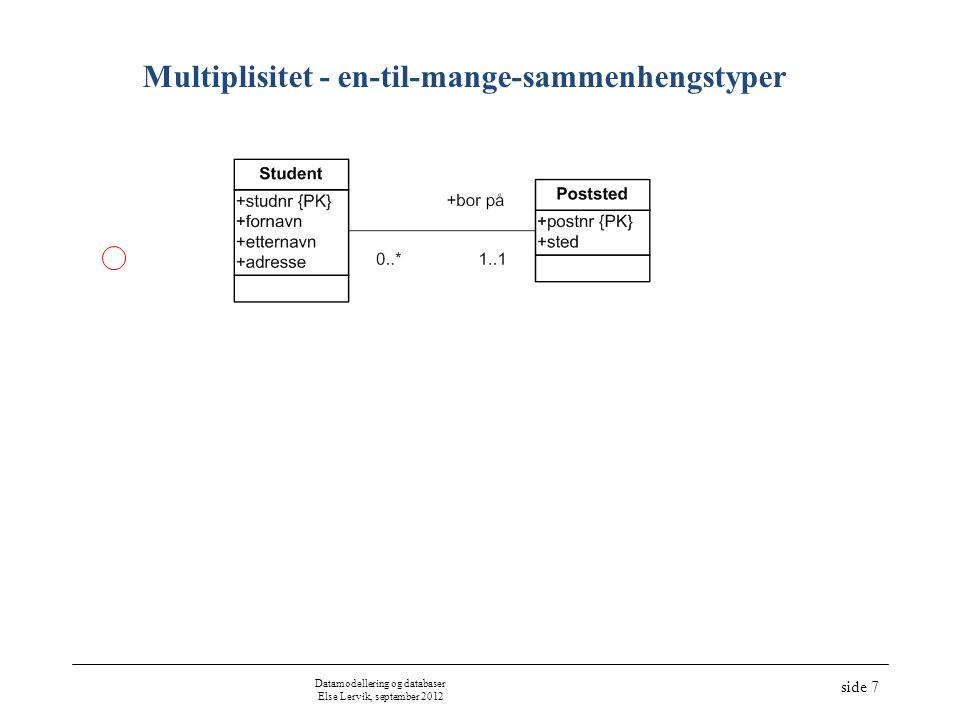 Datamodellering og databaser Else Lervik, september 2012 side 8 Multiplisitet - mange-til-mange-sammenhengstyper