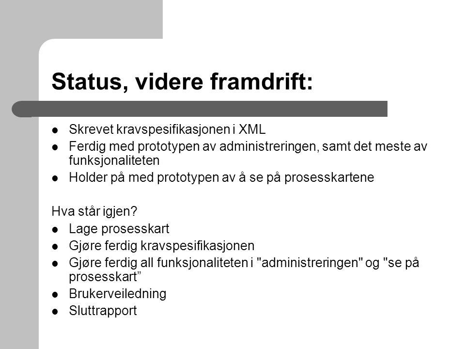 Status, videre framdrift: Skrevet kravspesifikasjonen i XML Ferdig med prototypen av administreringen, samt det meste av funksjonaliteten Holder på med prototypen av å se på prosesskartene Hva står igjen.