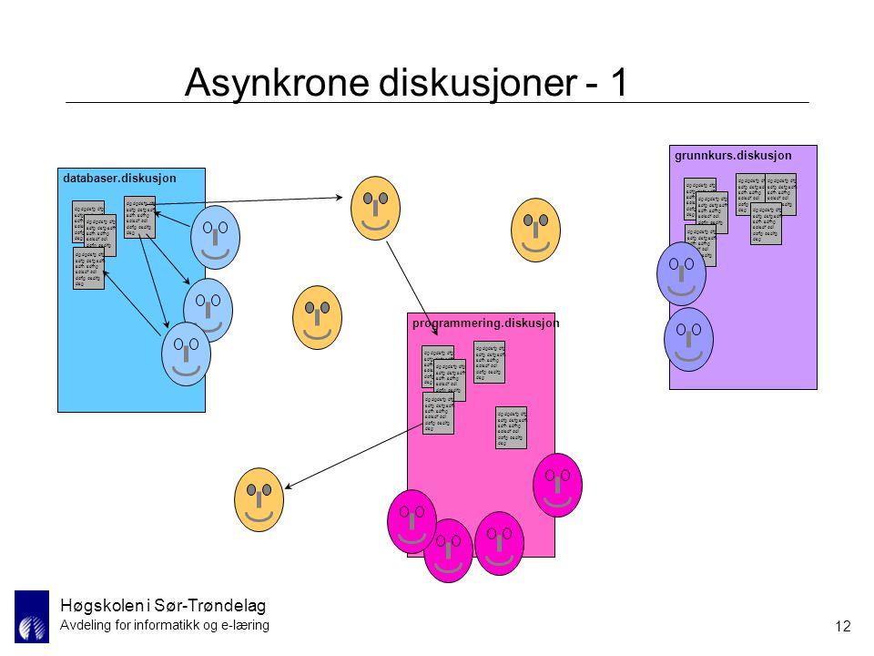 Høgskolen i Sør-Trøndelag Avdeling for informatikk og e-læring 12 Asynkrone diskusjoner - 1 grunnkurs.diskusjon dg dgdsfg dfg sdfg dsfg sdfh sdfh sdfh