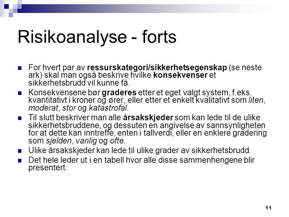 11 Risikoanalyse - forts For hvert par av ressurskategori/sikkerhetsegenskap (se neste ark) skal man også beskrive hvilke konsekvenser et sikkerhetsbr