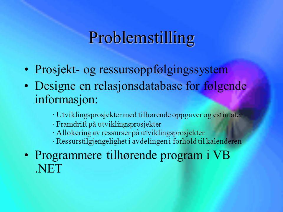 Problemstilling Prosjekt- og ressursoppfølgingssystem Designe en relasjonsdatabase for følgende informasjon: · Utviklingsprosjekter med tilhørende opp