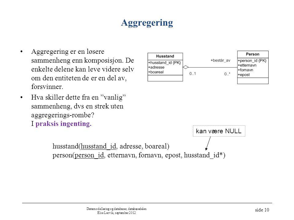 Datamodellering og databaser, databasedelen Else Lervik, september 2012 side 10 Aggregering Aggregering er en løsere sammenheng enn komposisjon. De en