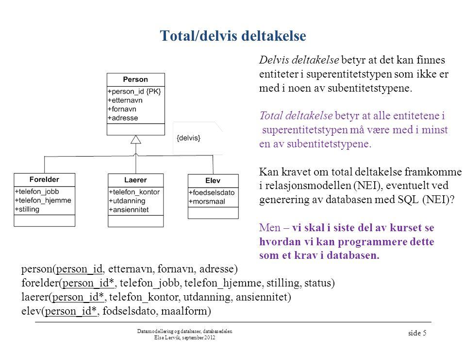 Datamodellering og databaser, databasedelen Else Lervik, september 2012 side 5 Total/delvis deltakelse person(person_id, etternavn, fornavn, adresse) forelder(person_id*, telefon_jobb, telefon_hjemme, stilling, status) laerer(person_id*, telefon_kontor, utdanning, ansiennitet) elev(person_id*, fodselsdato, maalform) Delvis deltakelse betyr at det kan finnes entiteter i superentitetstypen som ikke er med i noen av subentitetstypene.
