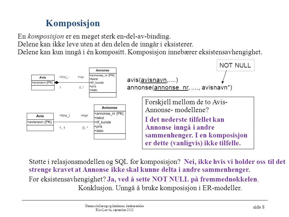 Datamodellering og databaser, databasedelen Else Lervik, september 2012 side 8 Komposisjon avis(avisnavn,....) annonse(annonse_nr,...., avisnavn*) En komposisjon er en meget sterk en-del-av-binding.