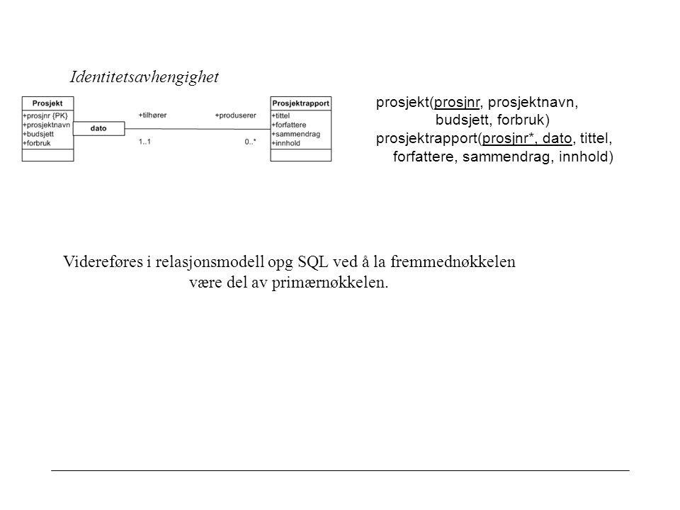 prosjekt(prosjnr, prosjektnavn, budsjett, forbruk) prosjektrapport(prosjnr*, dato, tittel, forfattere, sammendrag, innhold) Identitetsavhengighet Videreføres i relasjonsmodell opg SQL ved å la fremmednøkkelen være del av primærnøkkelen.
