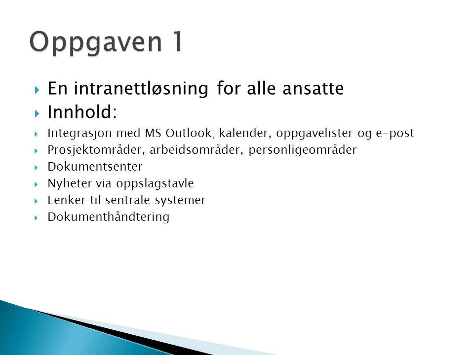 En intranettløsning for alle ansatte  Innhold:  Integrasjon med MS Outlook; kalender, oppgavelister og e-post  Prosjektområder, arbeidsområder, p