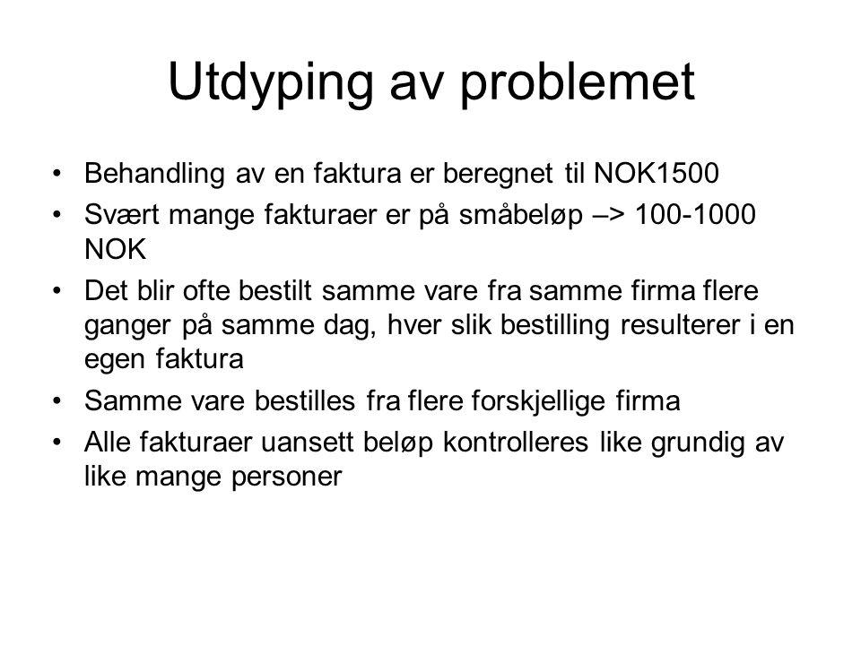 Utdyping av problemet Behandling av en faktura er beregnet til NOK1500 Svært mange fakturaer er på småbeløp –> 100-1000 NOK Det blir ofte bestilt samm