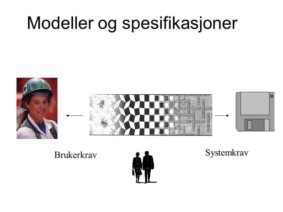 Modeller og spesifikasjoner Brukerkrav Systemkrav