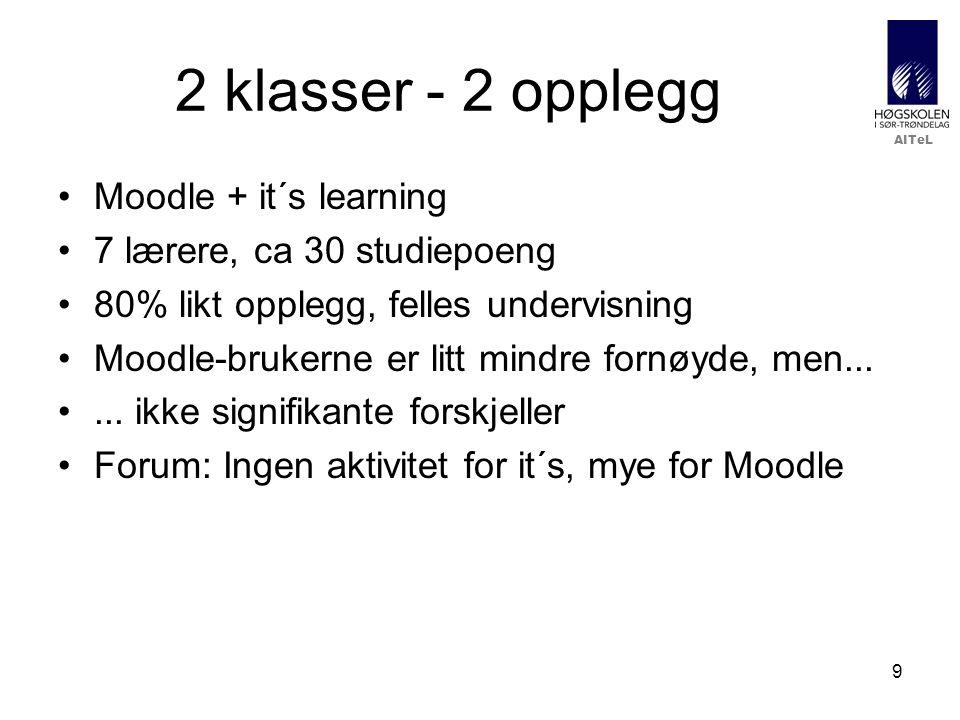AITeL 9 2 klasser - 2 opplegg Moodle + it´s learning 7 lærere, ca 30 studiepoeng 80% likt opplegg, felles undervisning Moodle-brukerne er litt mindre fornøyde, men......