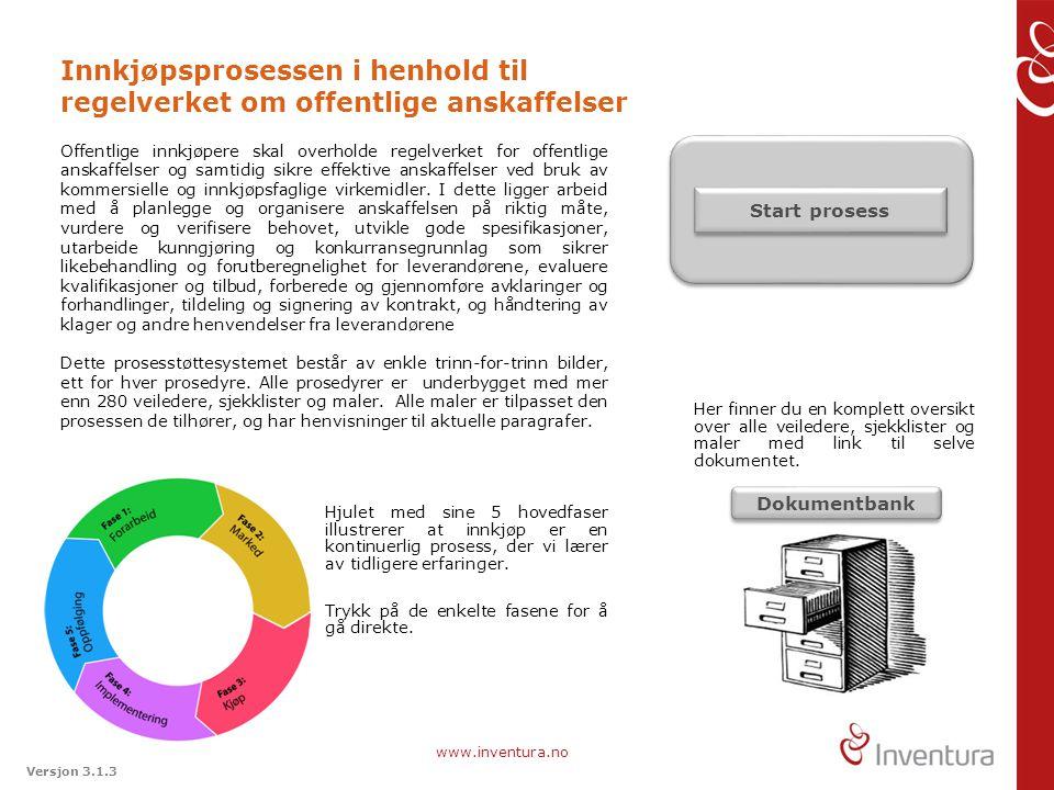 www.inventura.no Anskaffelses- protokoll Anskaffelses- protokoll Behov oppstår Planlegge kjøp Etabl.