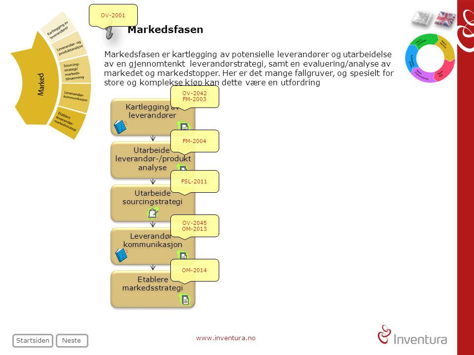 www.inventura.no Utarbeide leverandør-/produkt analyse Utarbeide leverandør-/produkt analyse Etablere markedsstrategi Etablere markedsstrategi Utarbeide sourcingstrategi Utarbeide sourcingstrategi StartsidenNeste Markedsfasen Markedsfasen er kartlegging av potensielle leverandører og utarbeidelse av en gjennomtenkt leverandørstrategi, samt en evaluering/analyse av markedet og markedstopper.