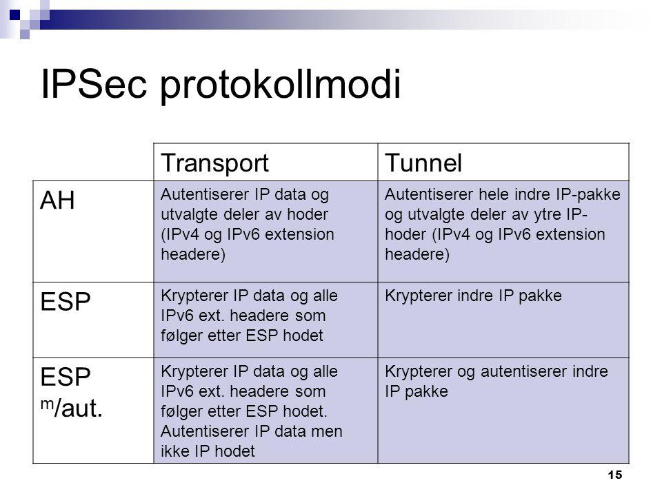 15 IPSec protokollmodi TransportTunnel AH Autentiserer IP data og utvalgte deler av hoder (IPv4 og IPv6 extension headere) Autentiserer hele indre IP-
