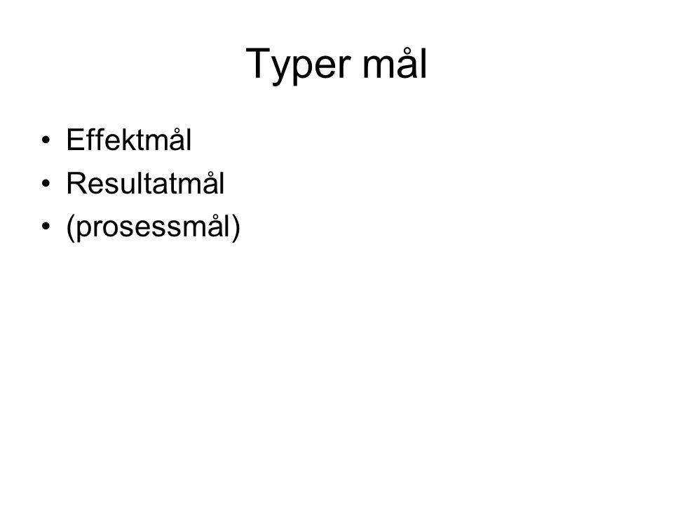 Prosjektmål definisjon