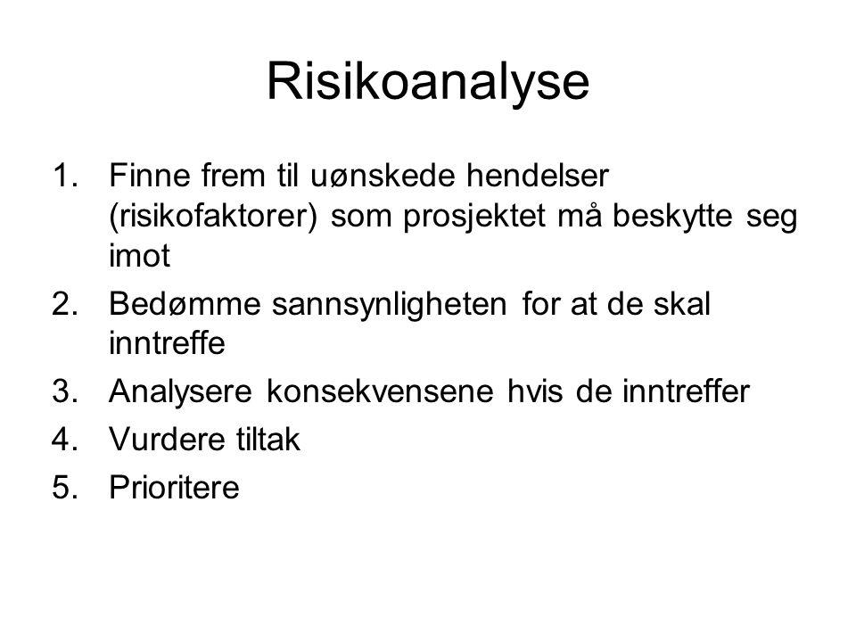 Risikoanalyse 1.Finne frem til uønskede hendelser (risikofaktorer) som prosjektet må beskytte seg imot 2.Bedømme sannsynligheten for at de skal inntre