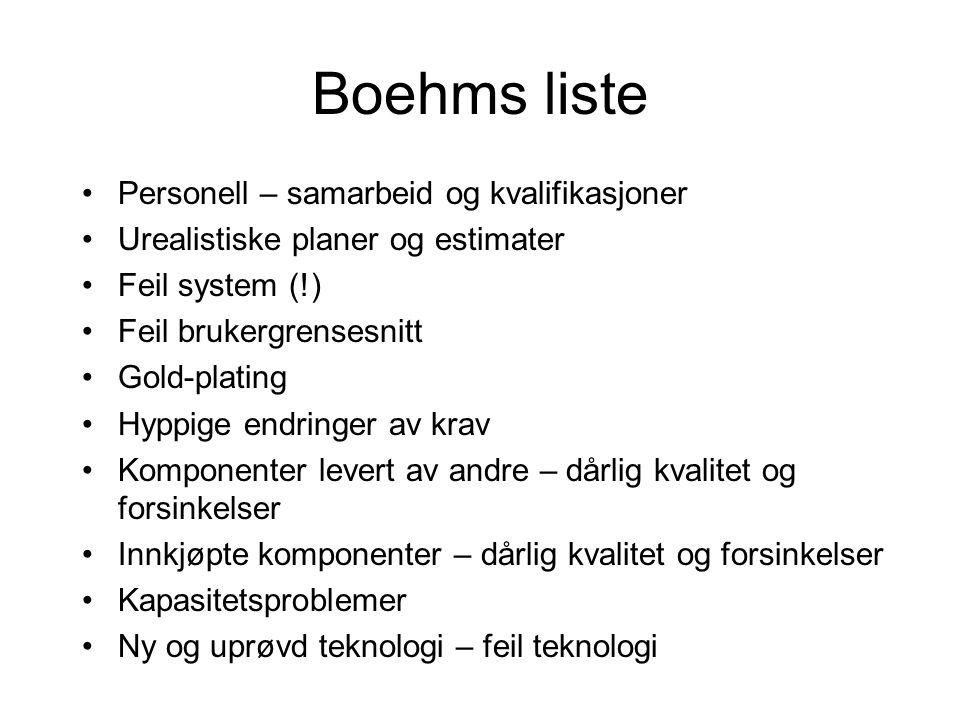 Boehms liste Personell – samarbeid og kvalifikasjoner Urealistiske planer og estimater Feil system (!) Feil brukergrensesnitt Gold-plating Hyppige end