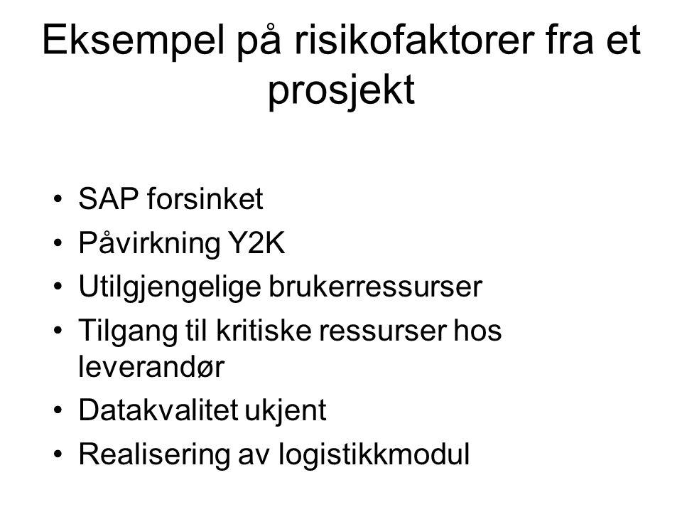 Eksempel på risikofaktorer fra et prosjekt SAP forsinket Påvirkning Y2K Utilgjengelige brukerressurser Tilgang til kritiske ressurser hos leverandør D