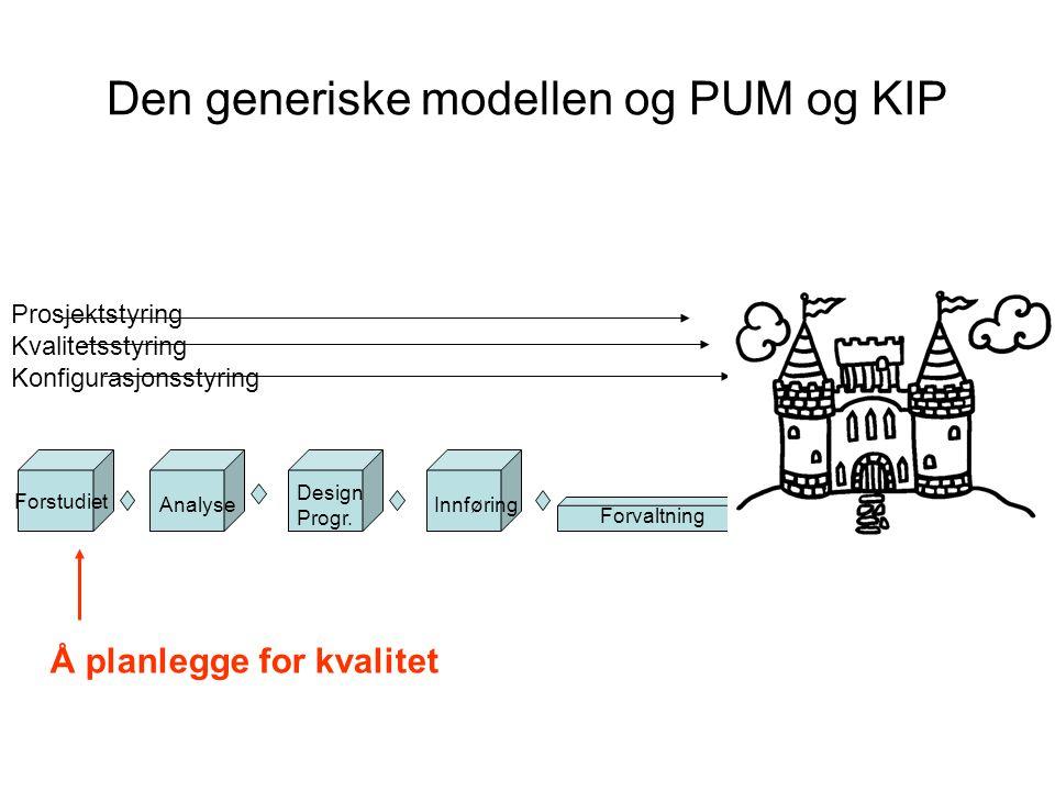 Den generiske modellen og PUM og KIP Forstudiet Analyse Forvaltning Innføring Design Progr. Prosjektstyring Kvalitetsstyring Konfigurasjonsstyring Å p