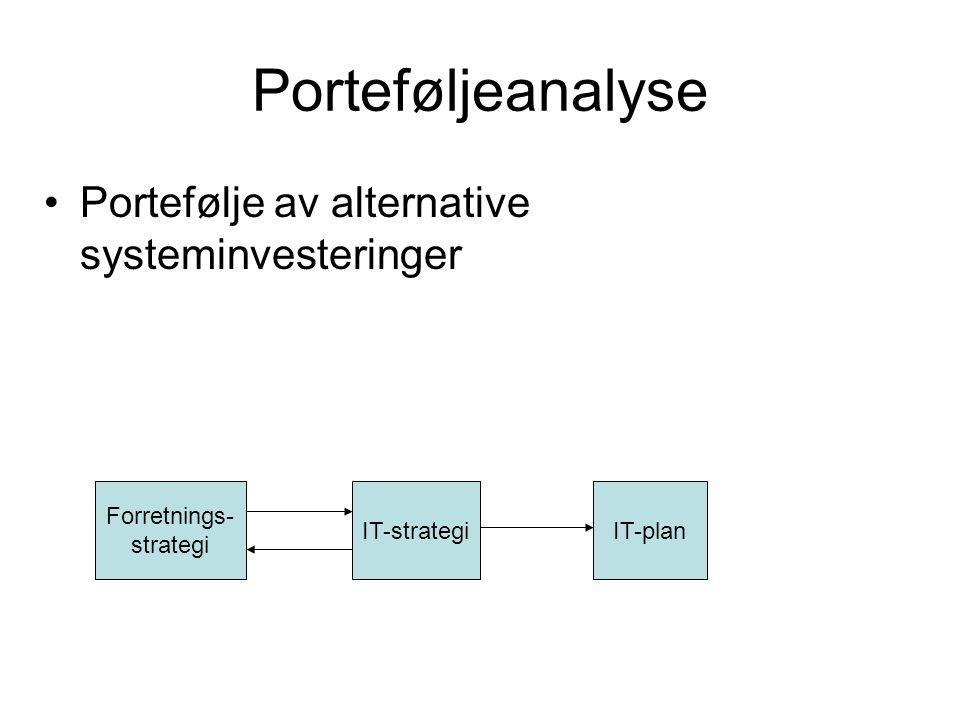 Porteføljeanalyse Portefølje av alternative systeminvesteringer Forretnings- strategi IT-planIT-strategi