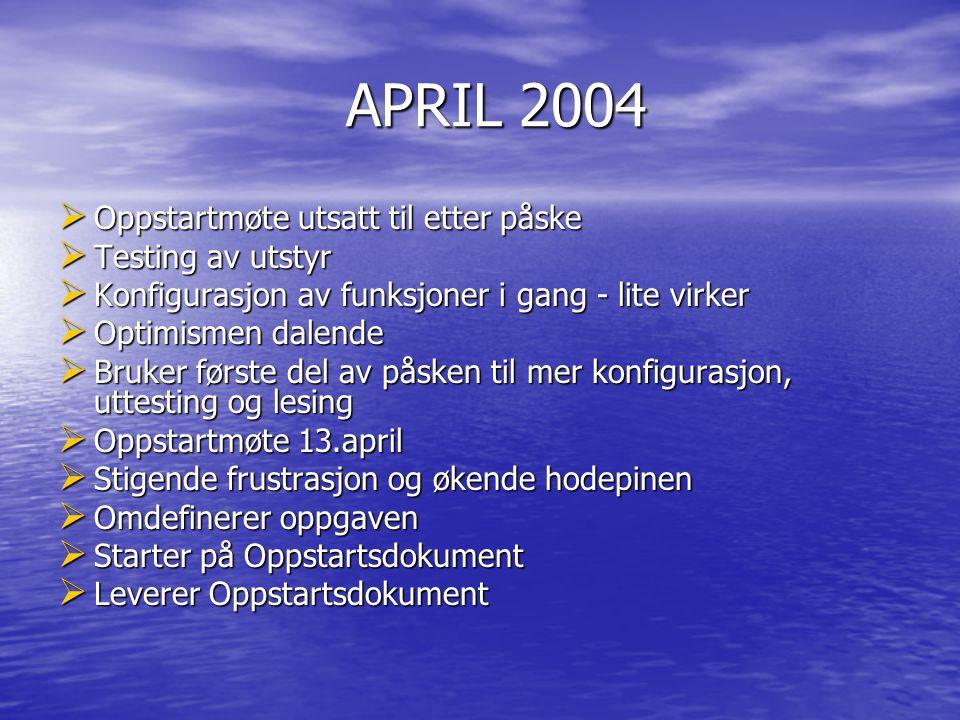 APRIL 2004  Oppstartmøte utsatt til etter påske  Testing av utstyr  Konfigurasjon av funksjoner i gang - lite virker  Optimismen dalende  Bruker første del av påsken til mer konfigurasjon, uttesting og lesing  Oppstartmøte 13.april  Stigende frustrasjon og økende hodepinen  Omdefinerer oppgaven  Starter på Oppstartsdokument  Leverer Oppstartsdokument