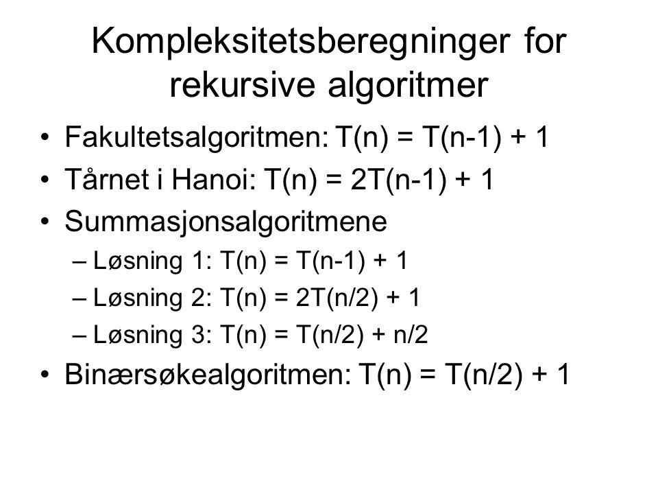 Kompleksitetsberegninger for rekursive algoritmer Fakultetsalgoritmen: T(n) = T(n-1) + 1 Tårnet i Hanoi: T(n) = 2T(n-1) + 1 Summasjonsalgoritmene –Løs