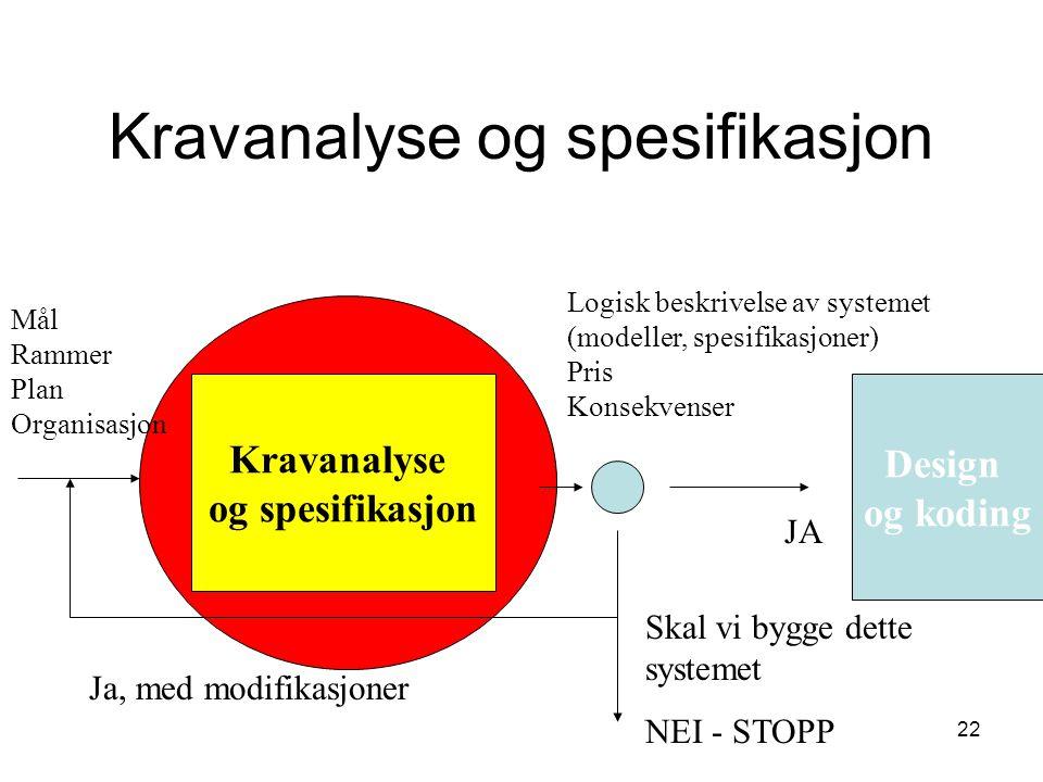 22 Kravanalyse og spesifikasjon Kravanalyse og spesifikasjon Design og koding NEI - STOPP JA Mål Rammer Plan Organisasjon Logisk beskrivelse av systemet (modeller, spesifikasjoner) Pris Konsekvenser Skal vi bygge dette systemet Ja, med modifikasjoner