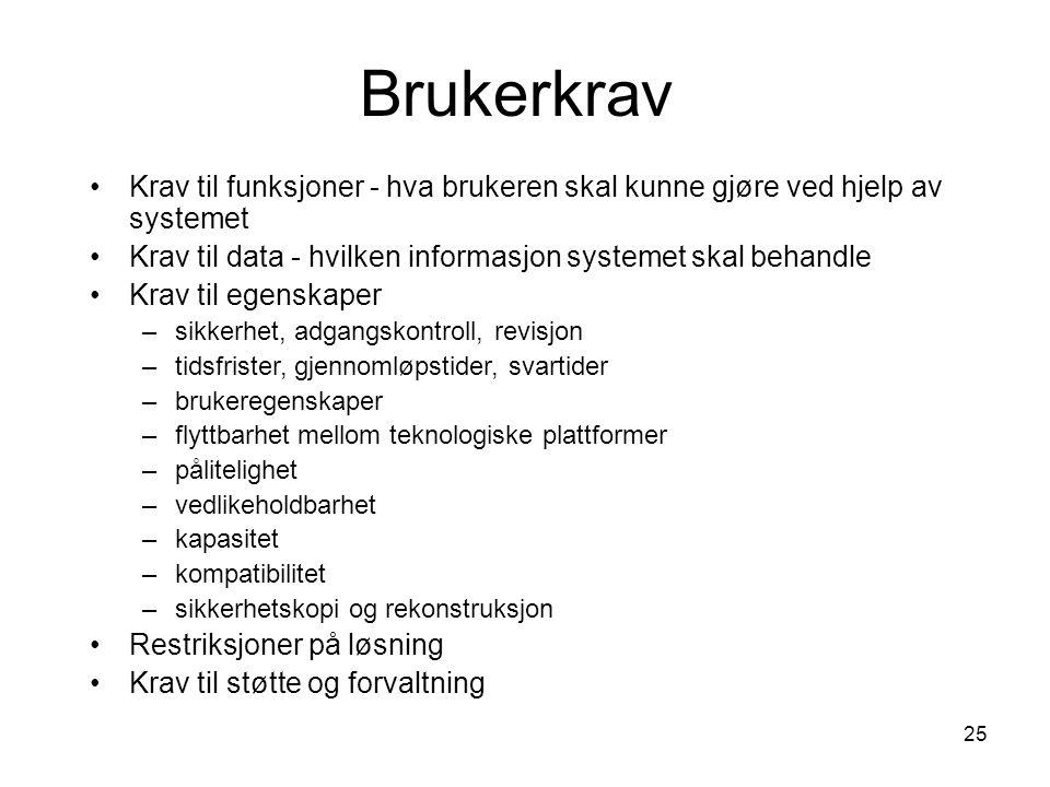 25 Brukerkrav Krav til funksjoner - hva brukeren skal kunne gjøre ved hjelp av systemet Krav til data - hvilken informasjon systemet skal behandle Kra