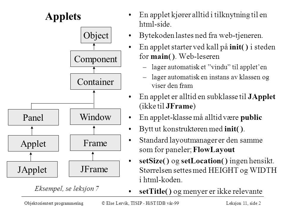 Objektorientert programmering© Else Lervik, TISIP - HiST/IDB vår-99Leksjon 11, side 2 Applets En applet kjører alltid i tilknytning til en html-side.