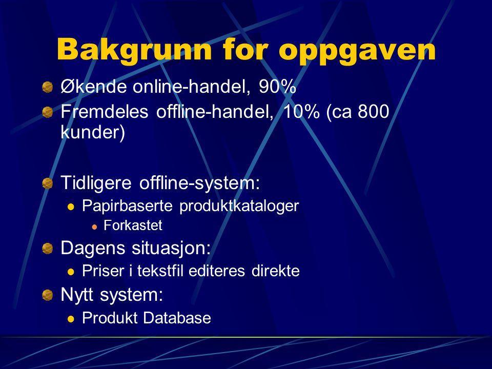 Bakgrunn for oppgaven Økende online-handel, 90% Fremdeles offline-handel, 10% (ca 800 kunder) Tidligere offline-system: Papirbaserte produktkataloger